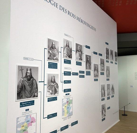 Aménagement musée